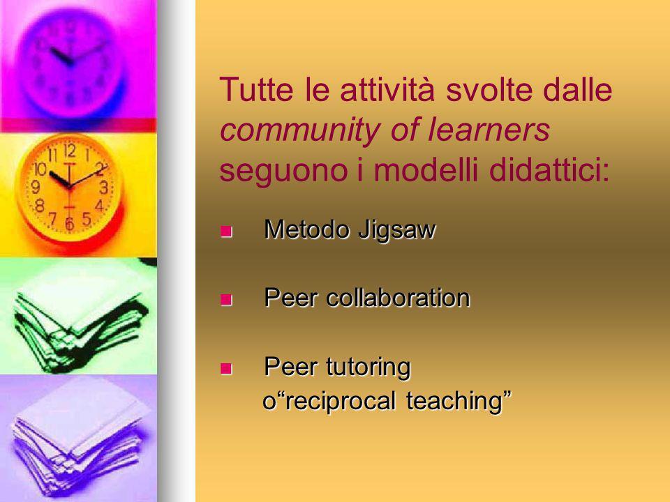 Tutte le attività svolte dalle community of learners seguono i modelli didattici: