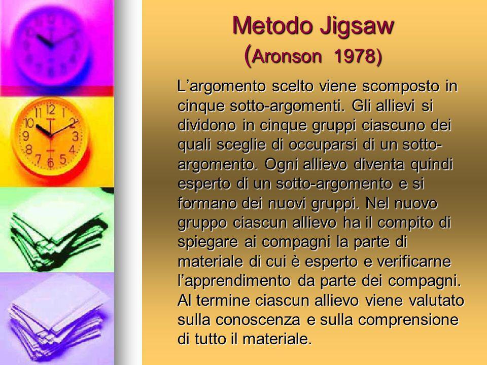 Metodo Jigsaw (Aronson 1978)