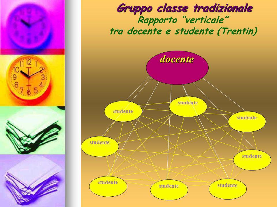 Gruppo classe tradizionale