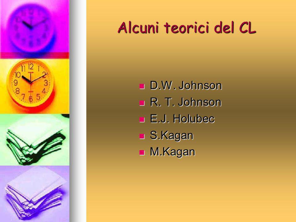 Alcuni teorici del CL D.W. Johnson R. T. Johnson E.J. Holubec S.Kagan