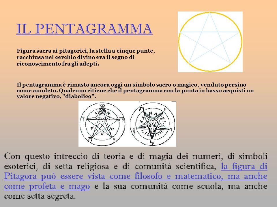 IL PENTAGRAMMA Figura sacra ai pitagorici, la stella a cinque punte, racchiusa nel cerchio divino era il segno di riconoscimento fra gli adepti.