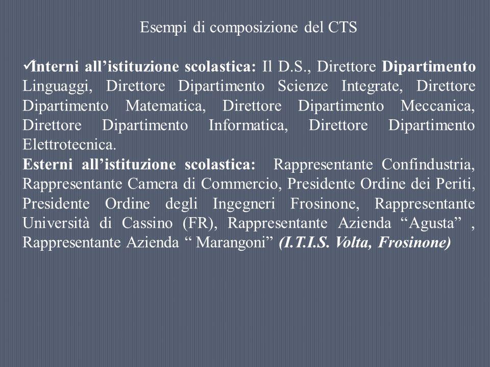 Esempi di composizione del CTS