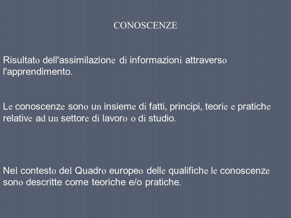 CONOSCENZERisultato dell assimilazione di informazioni attraverso l apprendimento.