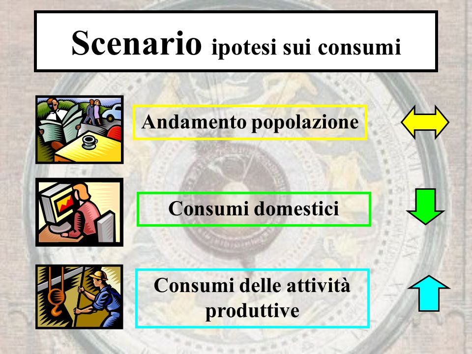 Scenario ipotesi sui consumi