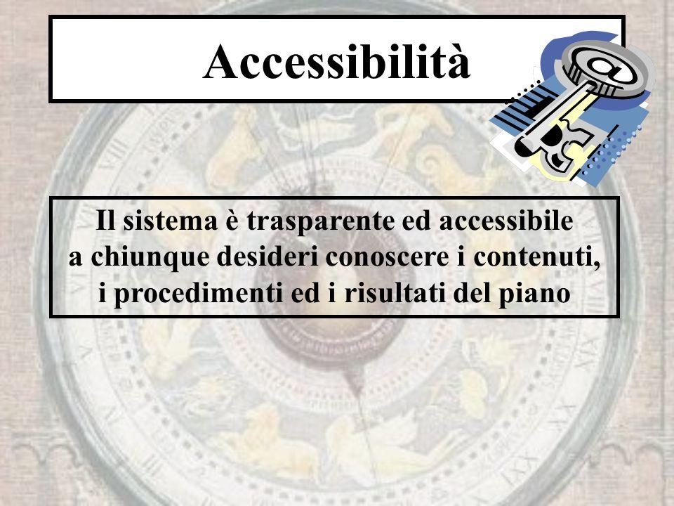 Accessibilità Il sistema è trasparente ed accessibile