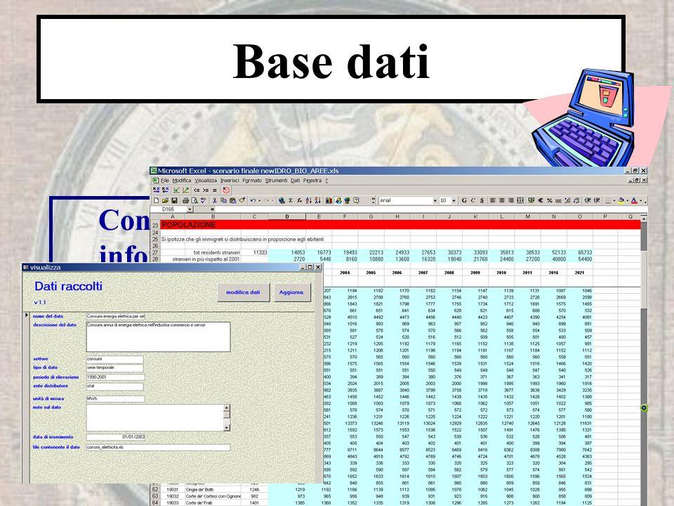 Base dati Consente di fornire e documentare le informazioni utili alla definizione dei bilanci e delle analisi.