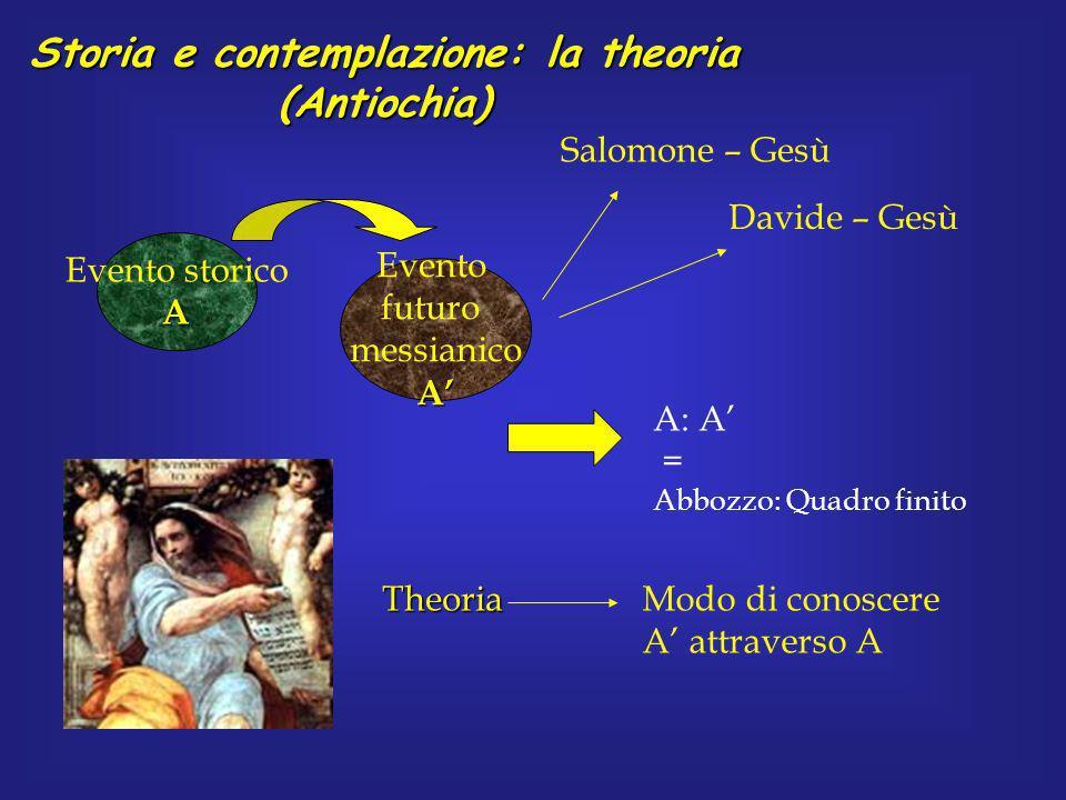 Storia e contemplazione: la theoria (Antiochia)