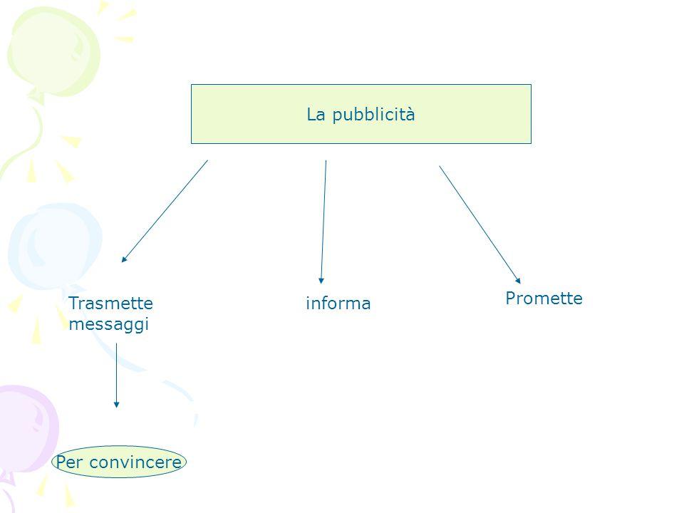 La pubblicità Promette Trasmette messaggi informa Per convincere