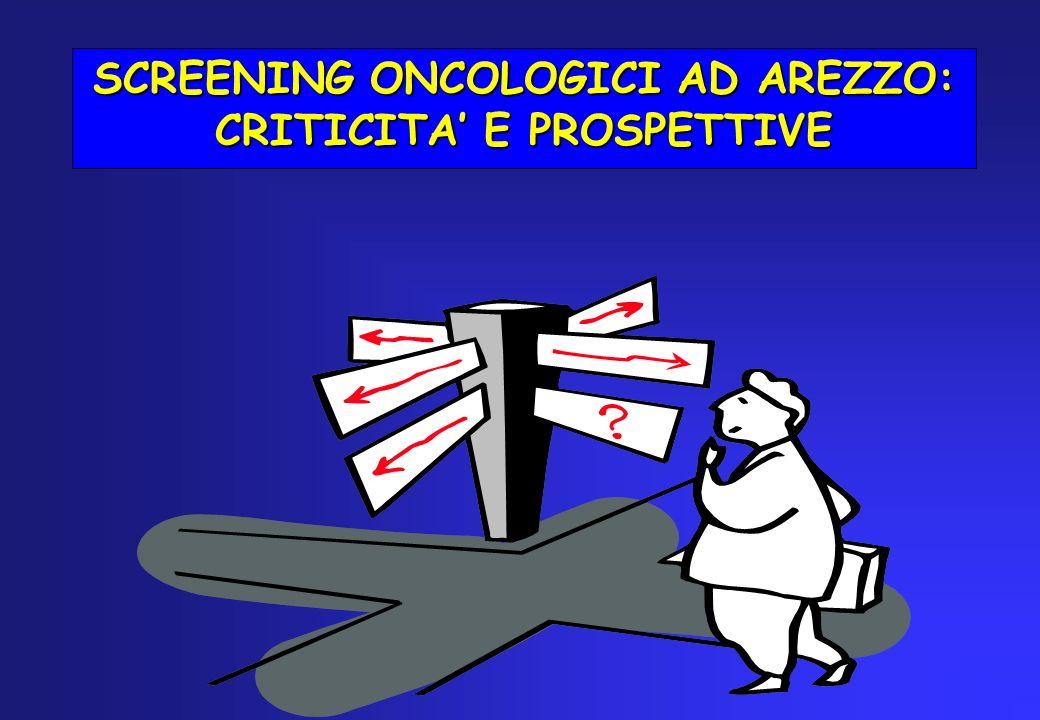 SCREENING ONCOLOGICI AD AREZZO: CRITICITA' E PROSPETTIVE