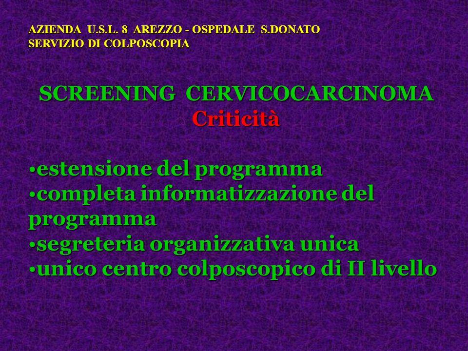SCREENING CERVICOCARCINOMA