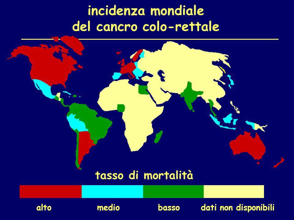 incidenza mondiale del cancro colo-rettale