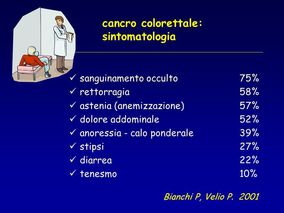cancro colorettale: sintomatologia