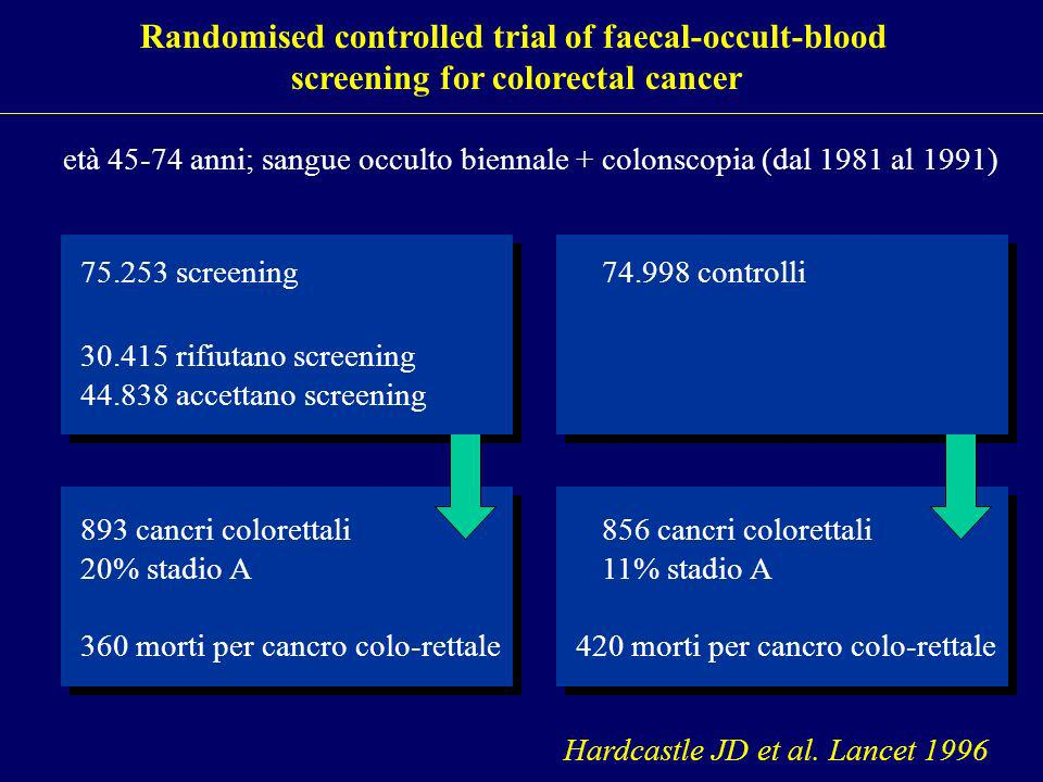 Randomised controlled trial of faecal-occult-blood