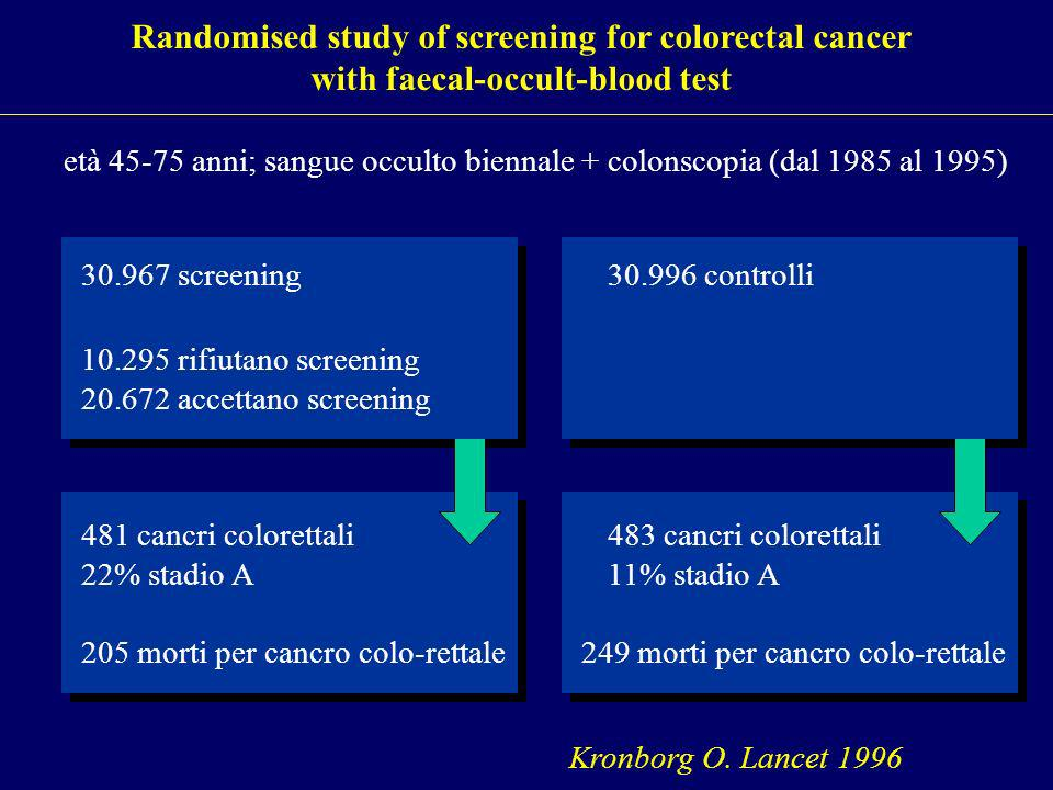 Randomised study of screening for colorectal cancer