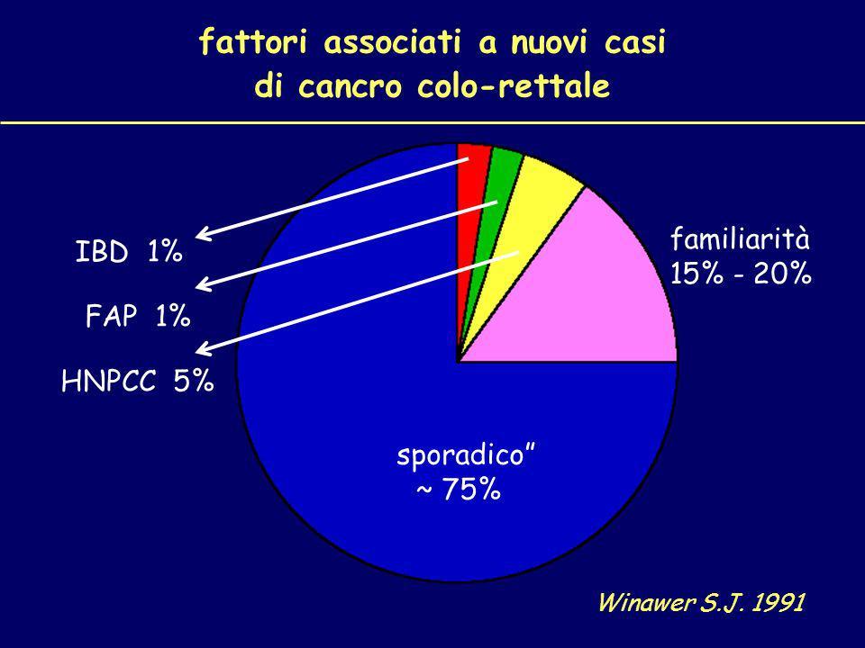 fattori associati a nuovi casi di cancro colo-rettale