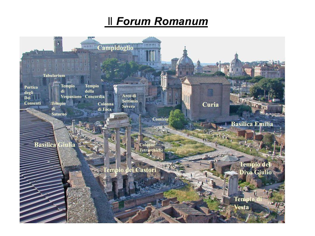 Il Forum Romanum