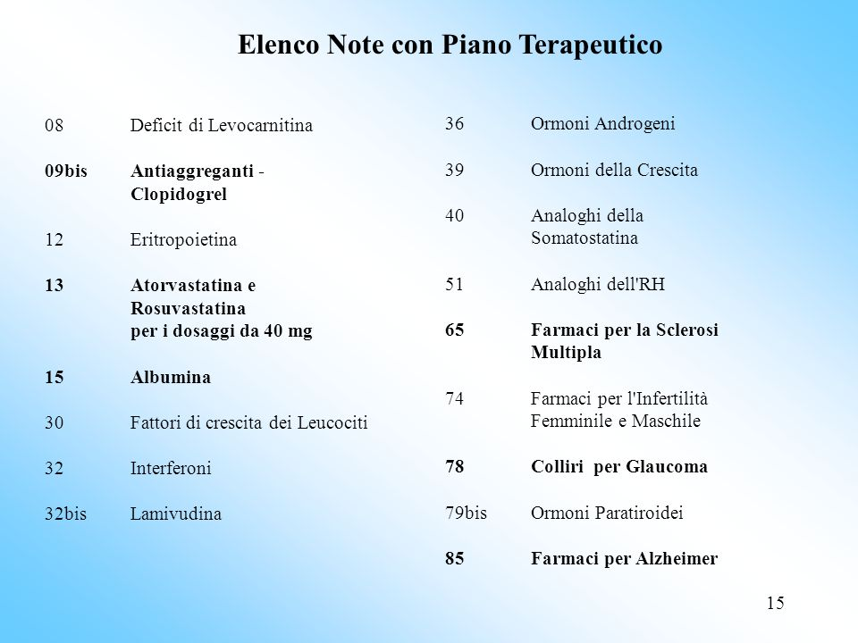 Elenco Note con Piano Terapeutico