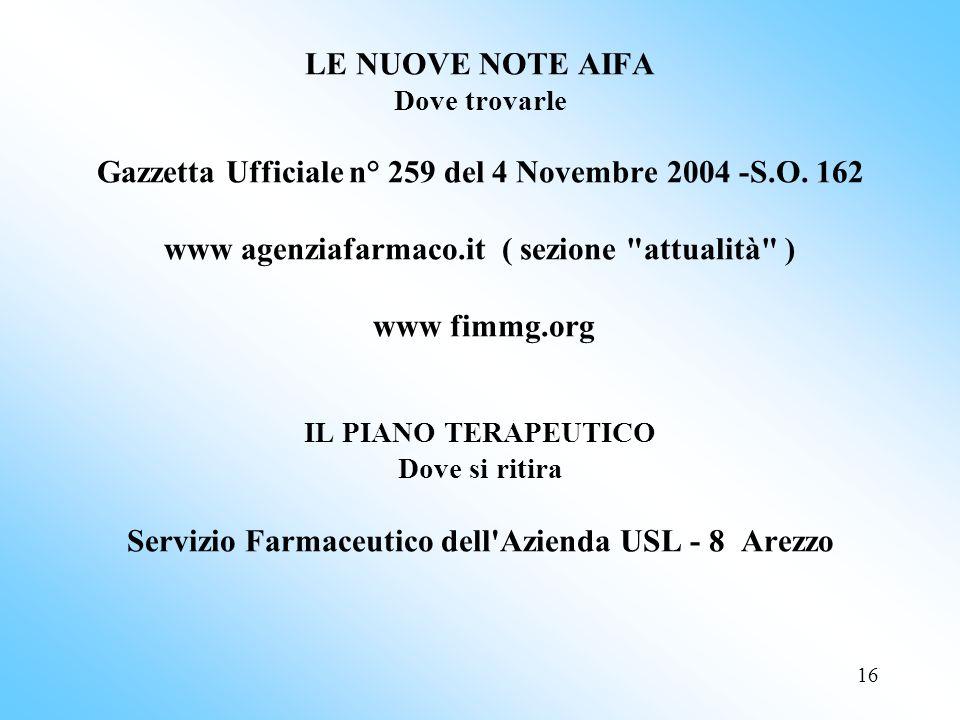 LE NUOVE NOTE AIFA Dove trovarle Gazzetta Ufficiale n° 259 del 4 Novembre 2004 -S.O.