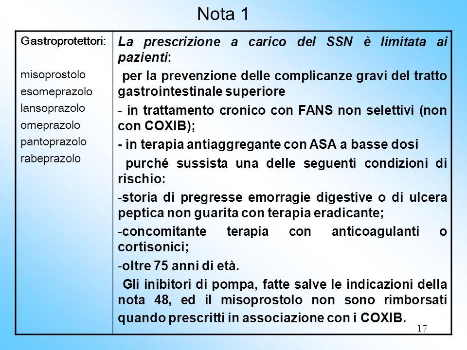 Nota 1 La prescrizione a carico del SSN è limitata ai pazienti: