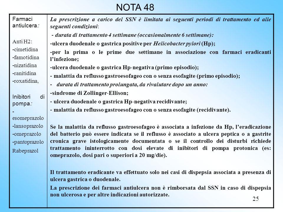 NOTA 48 Farmaci antiulcera: Anti H2: -cimetidina. -famotidina. -nizatidina. -ranitidina. -roxatidina,