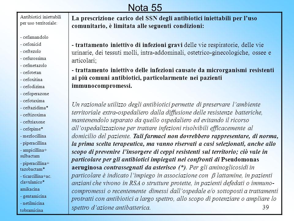 Nota 55 Antibiotici iniettabili per uso territoriale: - cefamandolo. - cefonicid. - ceftezolo.