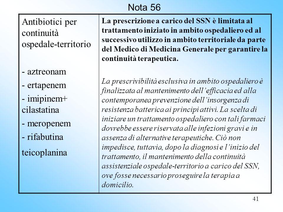 Antibiotici per continuità ospedale-territorio