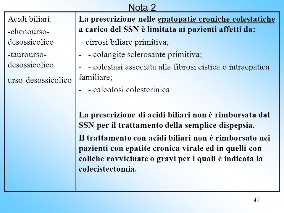 Nota 2 Acidi biliari: -chenourso-desossicolico
