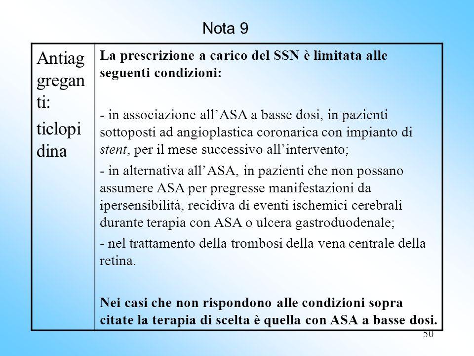 Antiaggreganti: ticlopidina Nota 9
