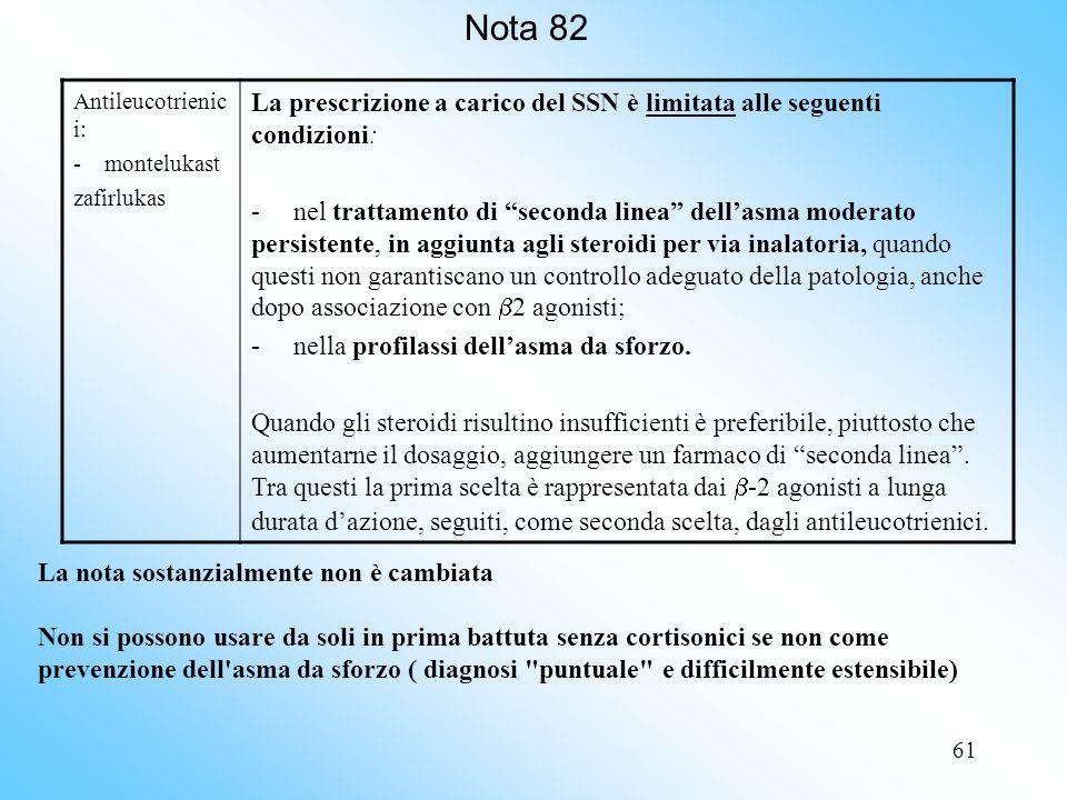 Nota 82 Antileucotrienici: - montelukast. zafirlukas. La prescrizione a carico del SSN è limitata alle seguenti condizioni: