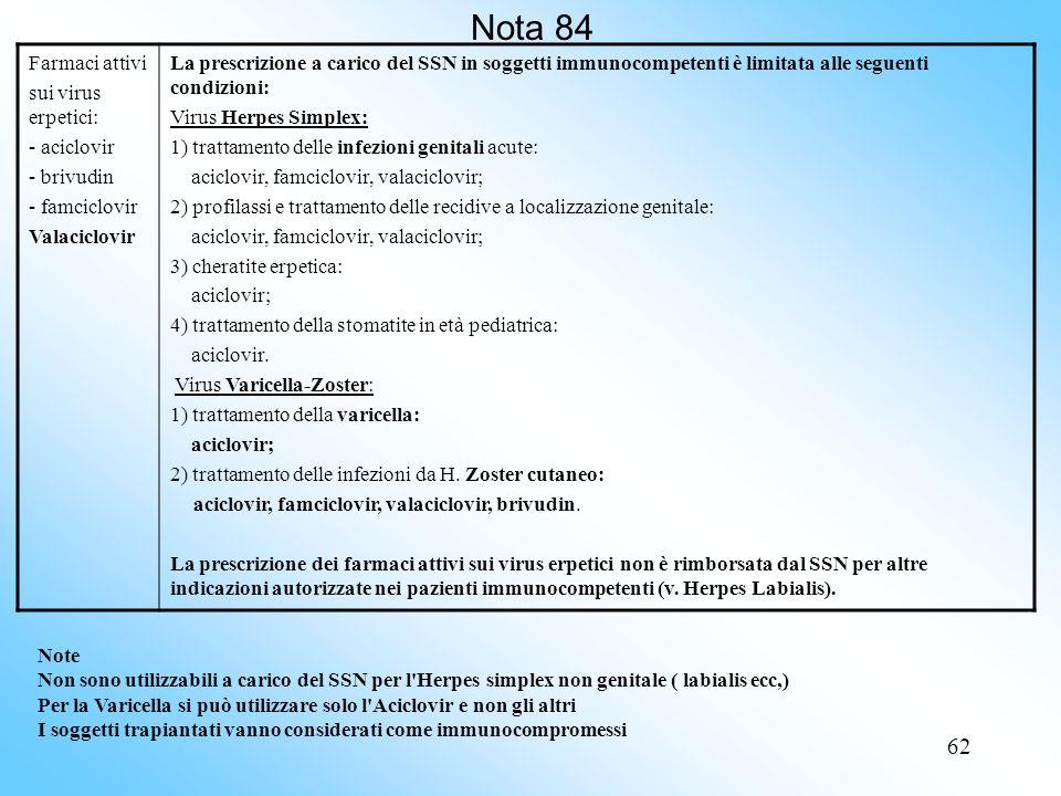 Nota 84 Farmaci attivi sui virus erpetici: - aciclovir - brivudin