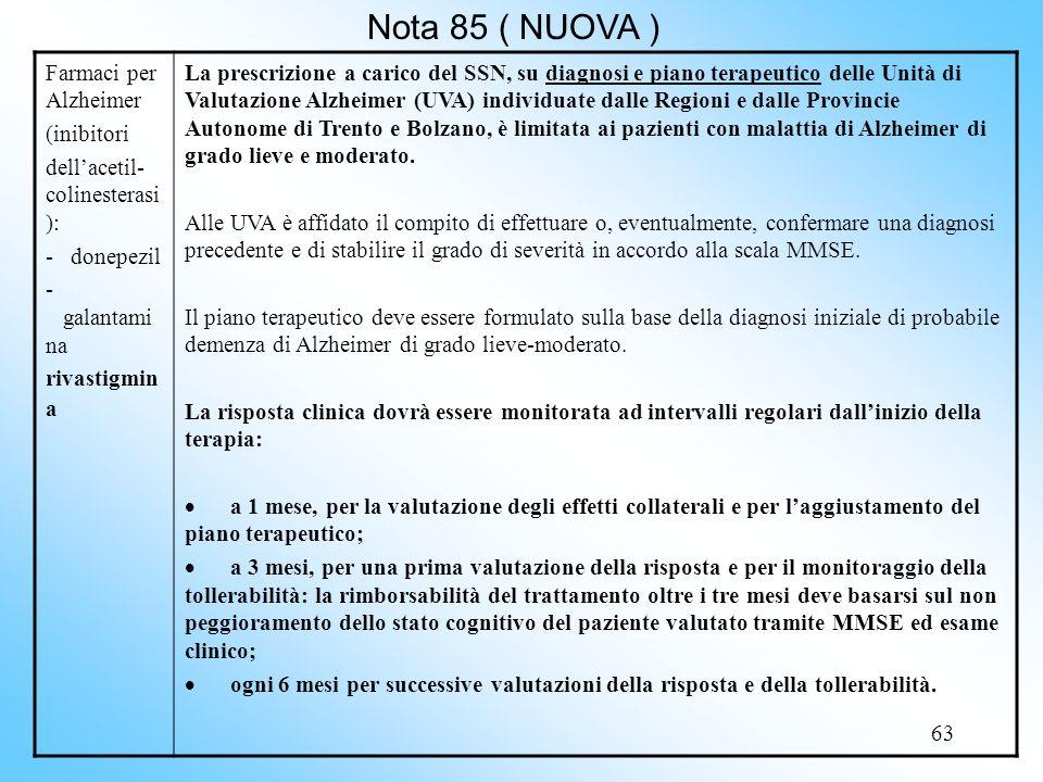 Nota 85 ( NUOVA ) Farmaci per Alzheimer (inibitori