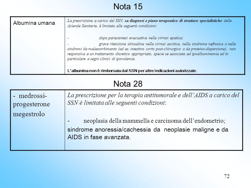 Nota 15 Nota 28 - medrossi-progesterone megestrolo