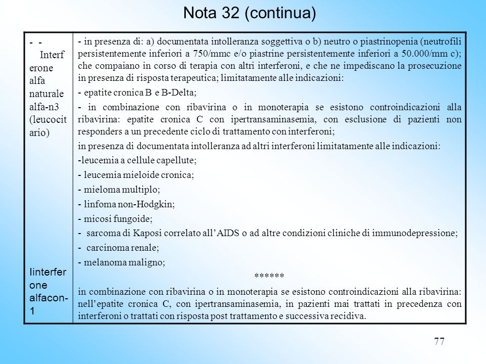 Nota 32 (continua) - - Interferone alfa naturale alfa-n3 (leucocitario) Iinterferone alfacon-1.