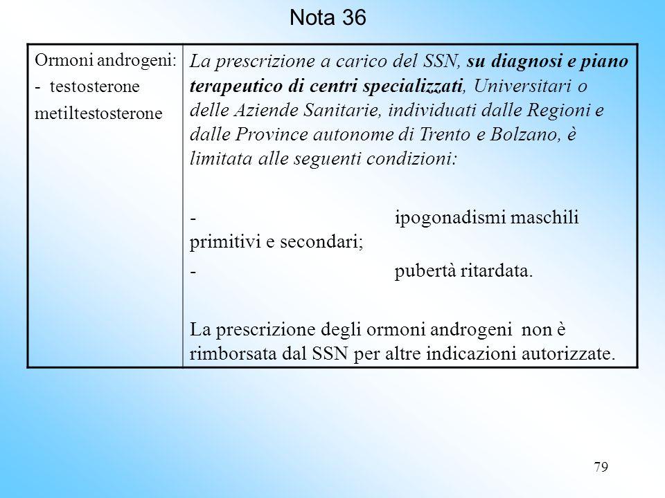 Nota 36 Ormoni androgeni: - testosterone. metiltestosterone.