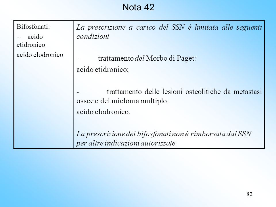 Nota 42 Bifosfonati: - acido etidronico. acido clodronico. La prescrizione a carico del SSN è limitata alle seguenti condizioni.