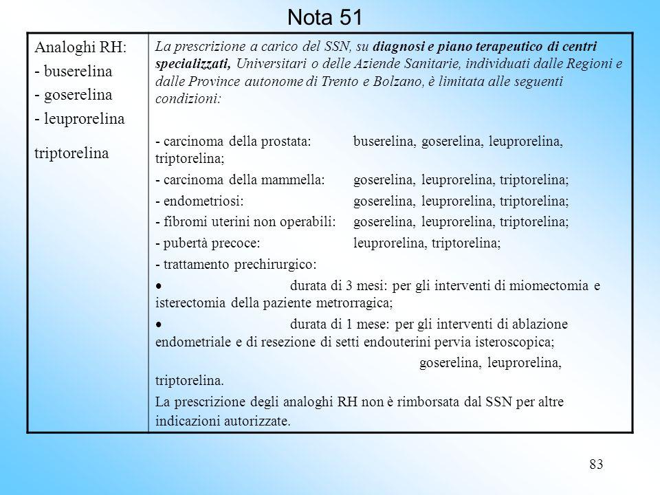 Nota 51 Analoghi RH: - buserelina - goserelina - leuprorelina