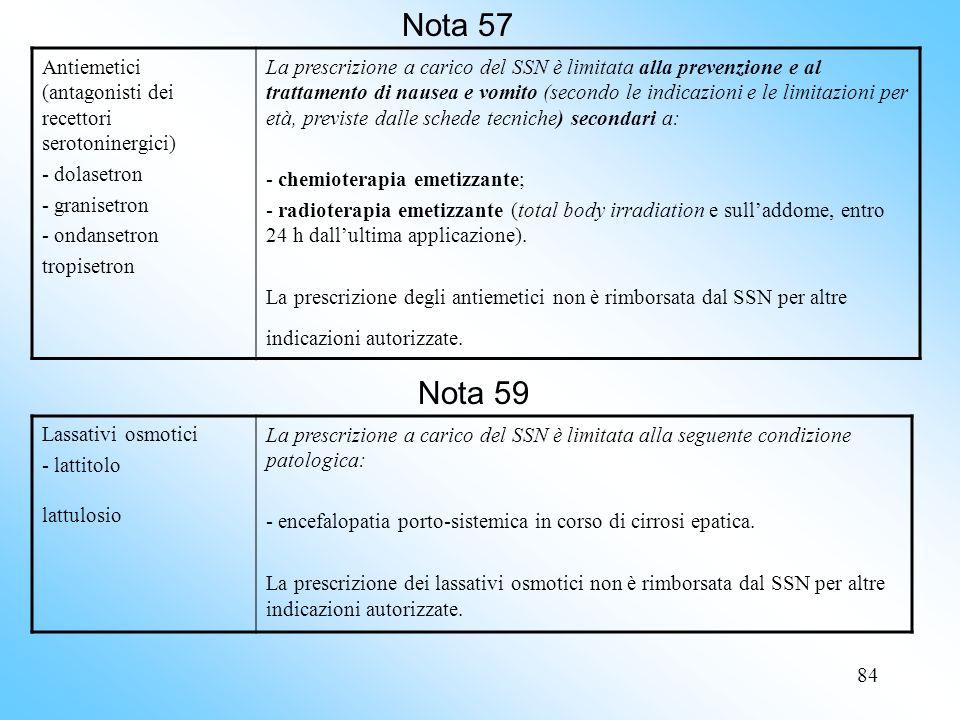 Nota 57 Antiemetici (antagonisti dei recettori serotoninergici) - dolasetron. - granisetron. - ondansetron.