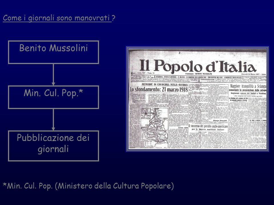 Pubblicazione dei giornali