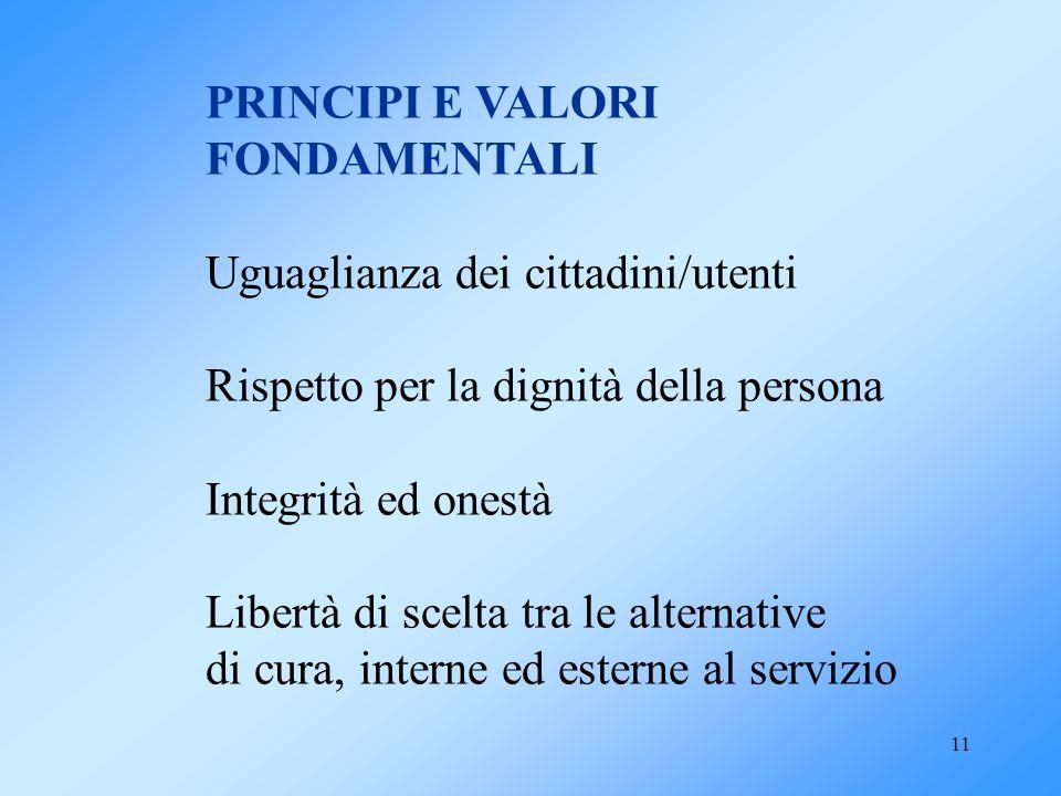 PRINCIPI E VALORI FONDAMENTALI. Uguaglianza dei cittadini/utenti. Rispetto per la dignità della persona.