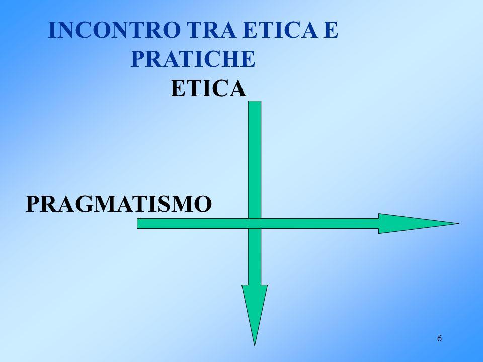 INCONTRO TRA ETICA E PRATICHE