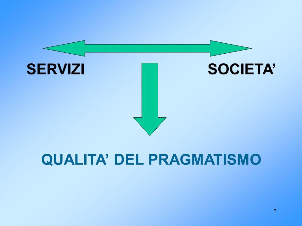 QUALITA' DEL PRAGMATISMO