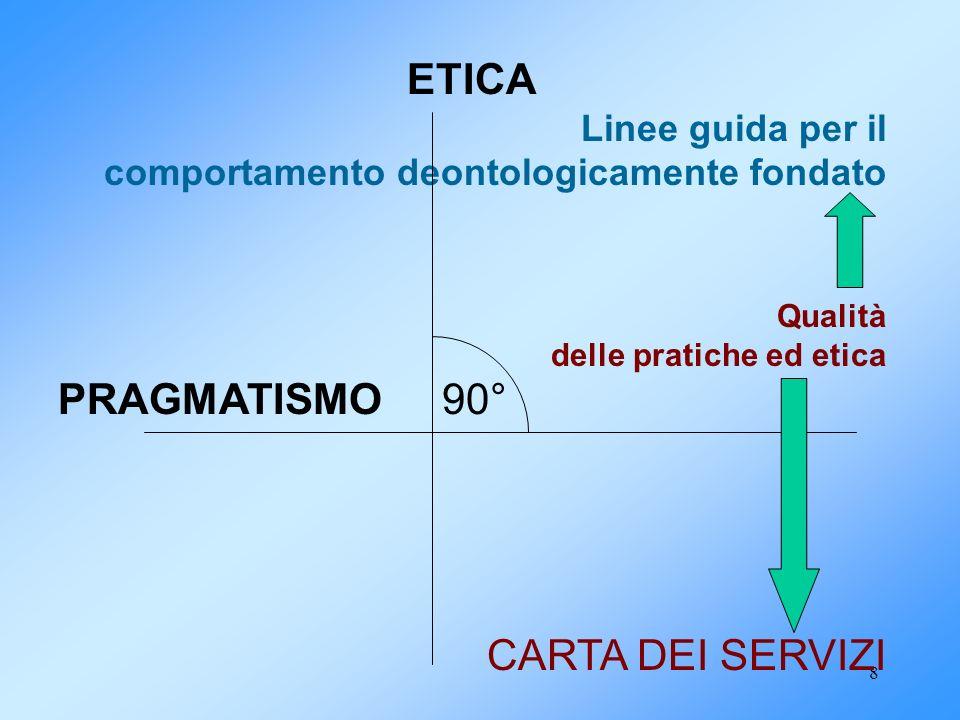ETICA PRAGMATISMO 90° CARTA DEI SERVIZI Linee guida per il