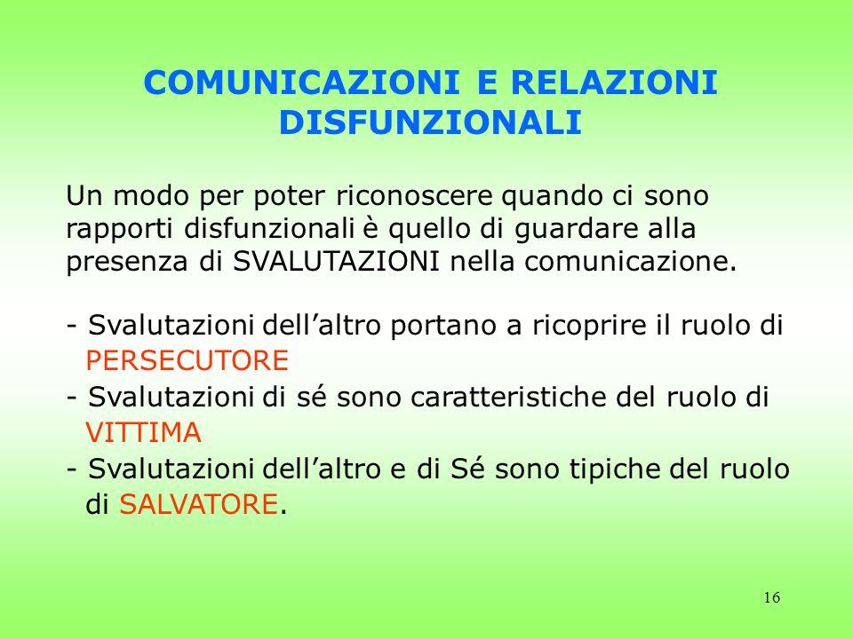 COMUNICAZIONI E RELAZIONI DISFUNZIONALI