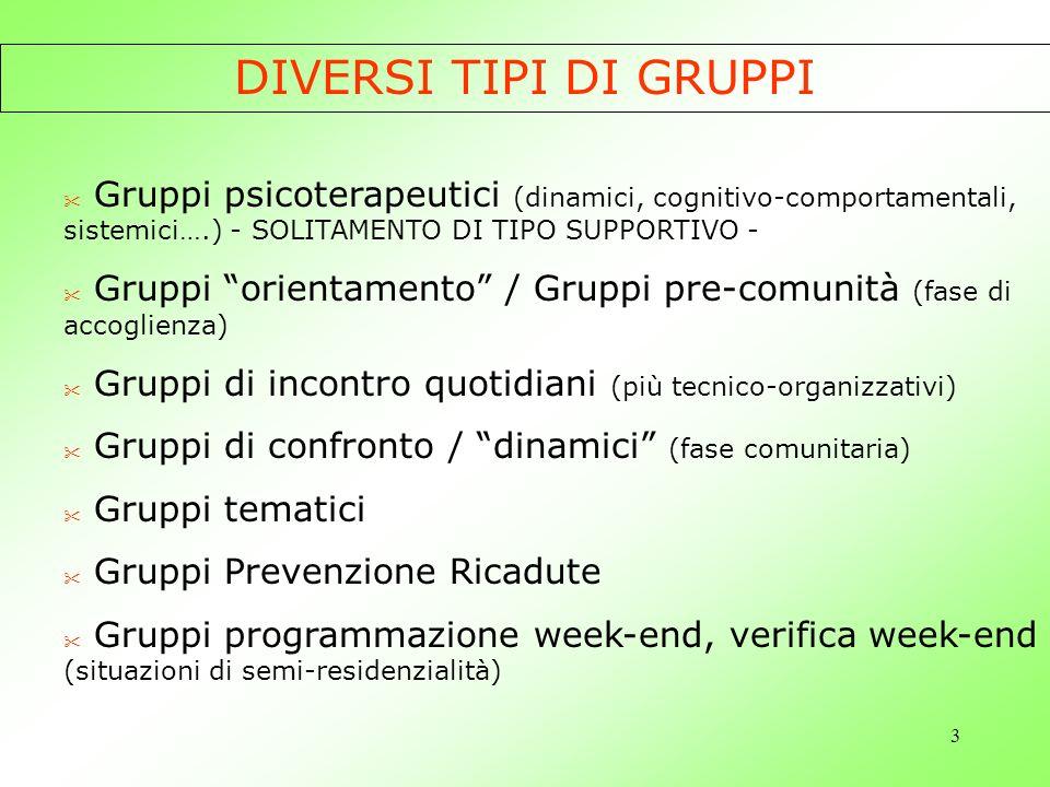 DIVERSI TIPI DI GRUPPI Gruppi psicoterapeutici (dinamici, cognitivo-comportamentali, sistemici….) - SOLITAMENTO DI TIPO SUPPORTIVO -