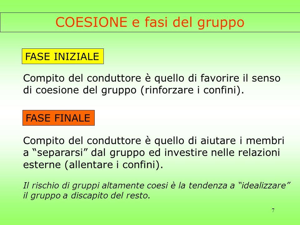 COESIONE e fasi del gruppo