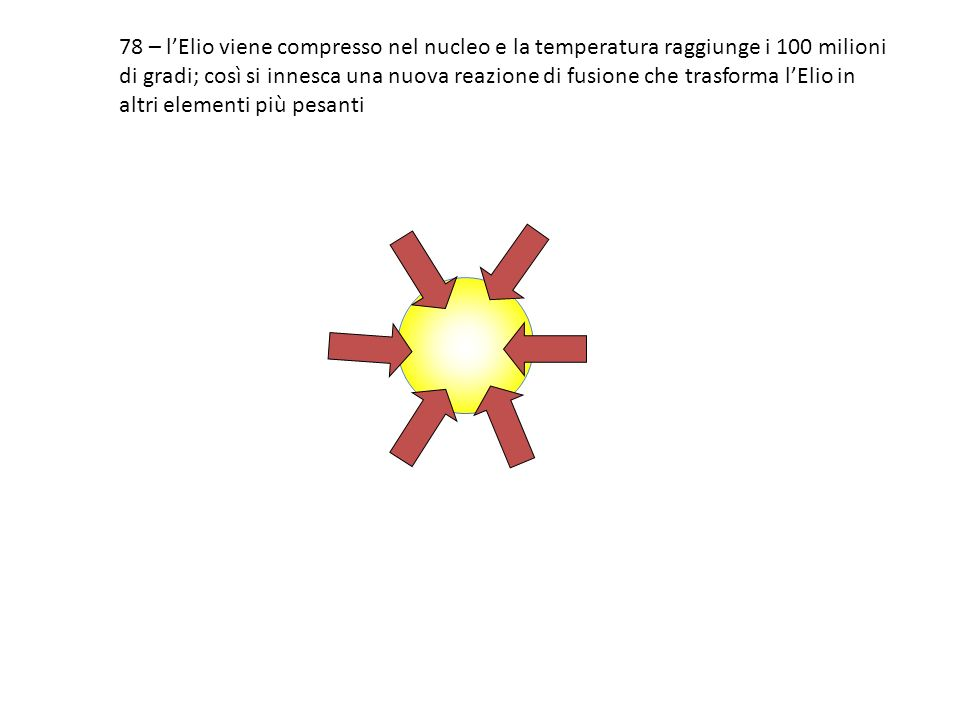 78 – l'Elio viene compresso nel nucleo e la temperatura raggiunge i 100 milioni di gradi; così si innesca una nuova reazione di fusione che trasforma l'Elio in altri elementi più pesanti