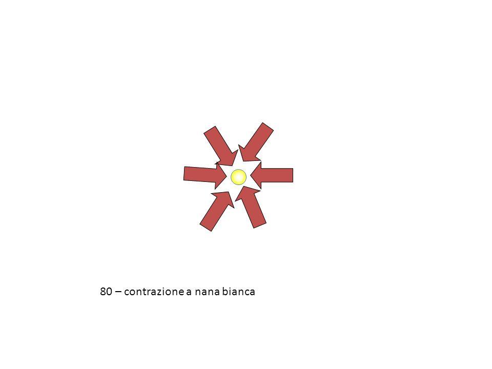 80 – contrazione a nana bianca