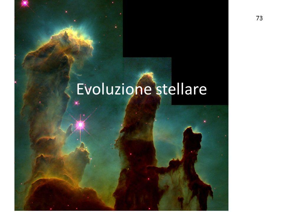 73 Evoluzione stellare