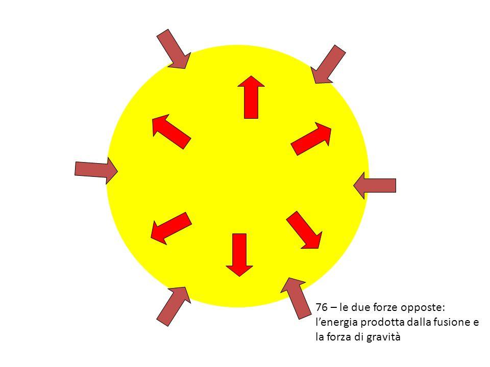 76 – le due forze opposte: l'energia prodotta dalla fusione e la forza di gravità