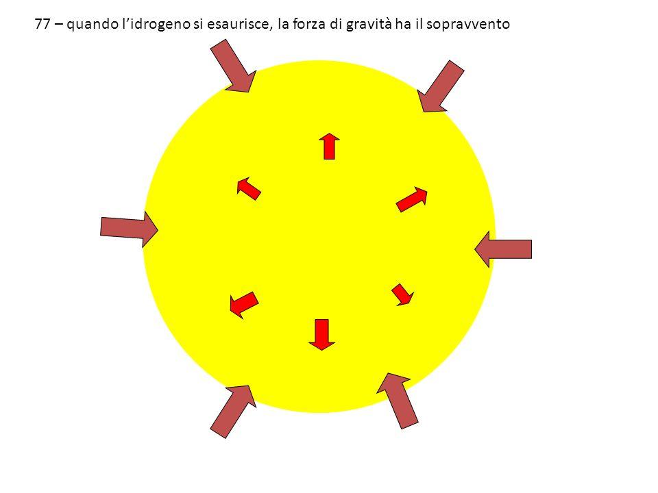 77 – quando l'idrogeno si esaurisce, la forza di gravità ha il sopravvento